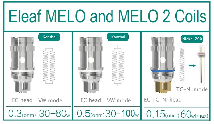Eleaf EC Series replacement coil for MELO, MELO 2, MELO 3 and MELO 4 tanks