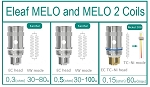 Eleaf EC Series replacement coils for MELO, MELO 2, MELO 3 and MELO 4 tanks