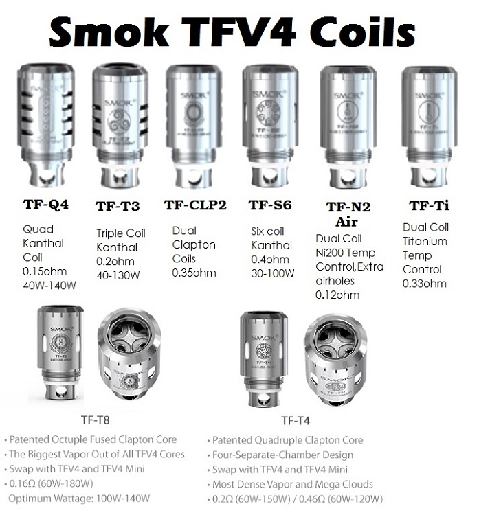 Replacement Coil for Smok TFV4 tanks