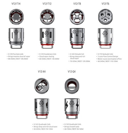 Replacement Coil for Smok TFV12
